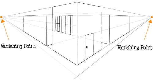 two-point-perspective1