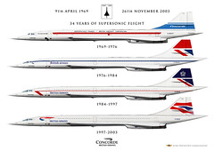 Concorde 34 Years Supersonic Flight (AirlinersIllustrated.com) Tags: travel color colour art illustration plane painting print poster de airplane design la flying artwork paint view arte drawing perfil aircraft aviation side jets nick profile transport flight jet olympus el aeroplane civil commercial engines airline concorde posters prints british rolls illustrator decal airways fleet scheme dibujo flugzeug commission avión decals pilot royce pintura knapp airliners aviação aircrafts aviones bac supersonic jetliner livery flugzeuge aviación gboaa jetliners commissions gboaf gbsst aérospatiale aprecie pilotlife airlinersillustratedcom airlinersillustrated