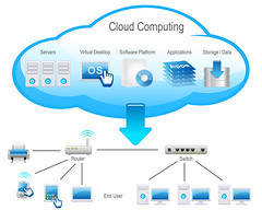 Cloud Computing (robertsilva959) Tags: desktop cloud mobile computer notebook switch hardware pc icons technology hand phone printer box buttons cd laptop unitedstatesofamerica touch internet www icon screen storage system application monitor communication lan virtual software computing button download data wireless networking router network concept wan ebook tablet server connection tabletpc touchscreen mobility operationsystem cloudcomputing