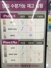 Voorraad iPhones