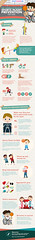 The Complete Guide to Sports Injury Prevention for Kids (Infographic) (fatimanahyan) Tags: sport infographics sportsinjury kidsinfographic