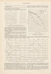 1896-10-24. Le Genie civil__12 (foot-passenger) Tags: 1896 bnf gallica legeniecivil bibliothquenationaledefrance