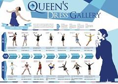 [Information Design] Queens Dress Gallery   (ms.jisun.an) Tags: informationdesign infographics graphicdesign visualcommunicationdesign jisunanteachingportfolio kimyuna