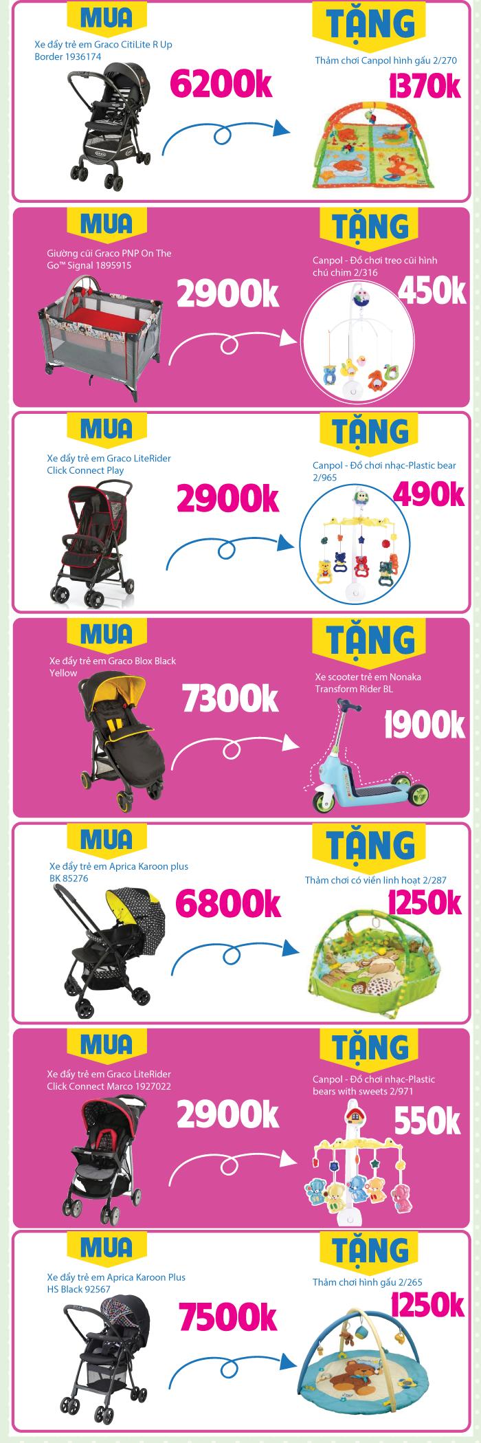 Tuần Sắm Hàng Nhật - Mẹ Thật An Tâm