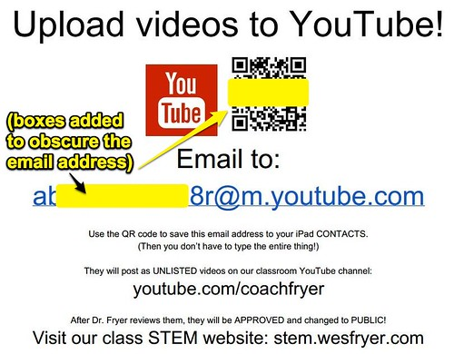 Email Videos to Upload by Wesley Fryer, on Flickr