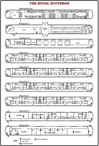 Royal Scotsman carriage plans