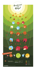 Together or Apart? (Erlichka) Tags: design infographics