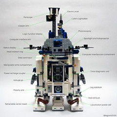 R2-D2's basic specs and accessories (Takamichi Irie) Tags: lego starwars star wars r2 d2 r2d2 droid toools r2d2s basic specs accessories graph episode 1 2 3 4 5 6 7 rogue one theforceawakens