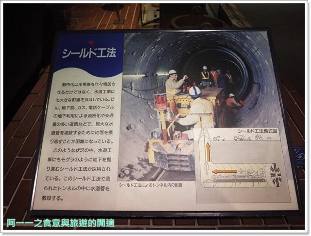 御茶之水jr東京都水道歷史館古蹟無料順天堂醫院image060