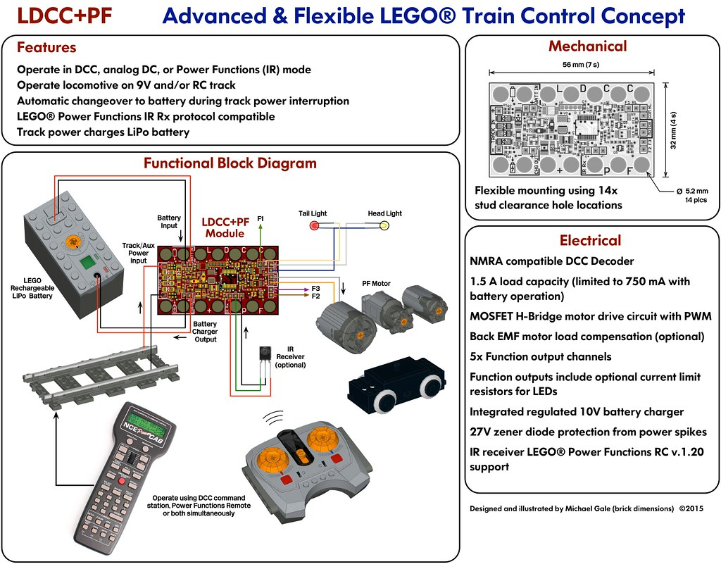 The Worlds Best Photos Of Dcc And Lego Flickr Hive Mind Infrared Receiver Circuit Group Picture Image By Tag New Concept For Train Control Michaelgale Tags Ir Power Trains