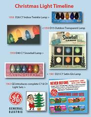 GE Christmas Light Timeline p2 (JeffCarter629) Tags: christmas christmaslights ge generalelectricchristmas gechristmas gechristmaslights generalelectricchristmaslights gechristmaslighthistory