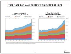 "Ray Dalio Predicts A Coming ""Big Squeeze"" (exploringmarkets) Tags: econ economics finance investing investors money pictar ray dalio quotes stock market stocks"
