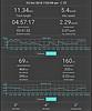 Stats (Tony Markham) Tags: dharawalnationalpark dharawal 10b 10bfiretrail 10u 10ufiretrail firetrail waterhole water