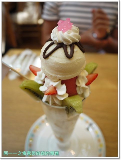 東京美食三鷹之森宮崎駿吉卜力美術館下午茶草帽咖啡館image028