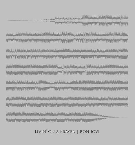 Livin On A Prayer Bon Jovi image
