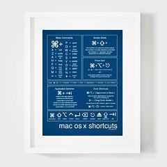 essential #keyboard #shortcuts for #apple #mac... (tazdotcom) Tags: apple mac keyboard osx essential users shortcuts uploaded:by=flickstagram instagram:photo=76354688140019908314728540 instagram:venuename=regentscanal2cmileend instagram:venue=223434732