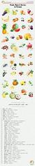 Fruits, Nuts & Berries in Persian -  miveh, jil va anv tutt h beh frsi -         (Dr. Bashi Multilingual Toys) Tags: fruits nuts berries persian farsi kids visuallist educationalposter highresolution freeresource vintagestyle bilingual drbashi summerlearning summerfruits iranianamerican commonfruits poster               harvest season harvestfruit mehregan