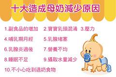 十大造成母奶減少原因 (yunru_chen) Tags: 哺乳 母乳 堵奶 母奶減少 奶量變少 缺奶