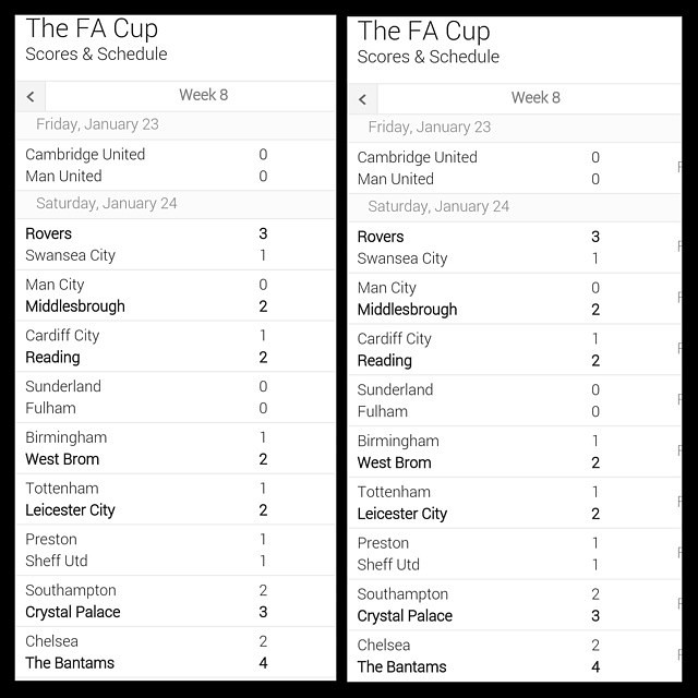 What exactly happened to the top football teams in the FA Cup today? I had to look at the results twice just to make sure I was reading them correctly.   I think the star filled teams were out played and out scored by teams with more heart on the day. W
