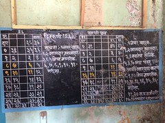 Reserved Seats in the ST Bus - chart displayed at Kalyan station MSRTC (YOGESH CHOUGHULE) Tags: reserved seats st bus chart displayed kalyan station msrtc reservedseatsinthestbuschartdisplayedatkalyanstationmsrtc