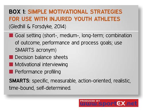 63MD13_2 (sportEX journals) Tags: youth teenagers athletes injured rehabilitation youngathletes sportex sportsinjury sportexmedicine sportsrehabilitation
