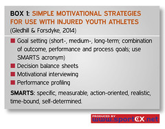 63MD13_2 (sportEX journals) Tags: youth teenagers athletes injured rehabilitation youngathletes sportex sportsinjury sportexmedicine sportsrehabilitation