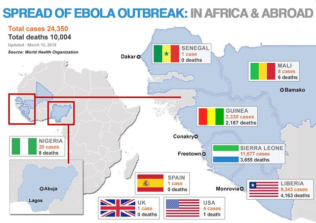 Ebola virus: The world's most virulent diseases