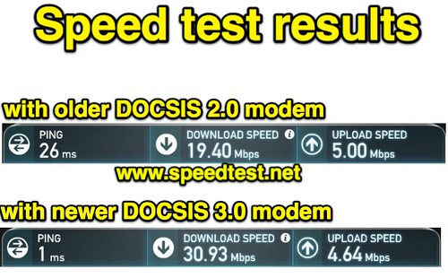 Home Cable Modem Speed Test Result by Wesley Fryer, on Flickr