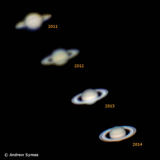 Updated: Saturn Over Four Years (2011-2014)