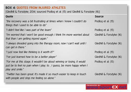 63MD15_3 (sportEX journals) Tags: youth teenagers athletes injured rehabilitation youngathletes sportex sportsinjury sportexmedicine sportsrehabilitation