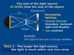 Educational - principles of lighting _III