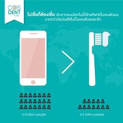 "2015-0035 """"  (Dental clinic in Bangkok) Tags:             cosdentbyslc dental clinic bangkok"