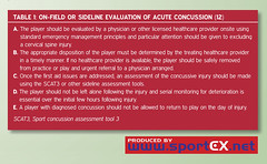 63MD29 (sportEX journals) Tags: head injury rehabilitation concussion sportsmedicine sportex sportsinjury sportexmedicine sportsrehabilitation