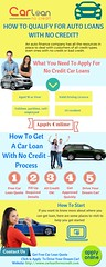 How To Qualify For Auto Loans With no Credit (CarLoanForNoCredit) Tags: cars automotive loans finance infographics