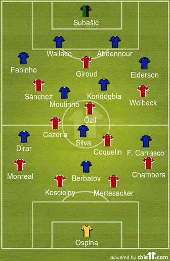 Đội hình dự kiến Arsenal vs Monaco 02h45 ngày 26/02