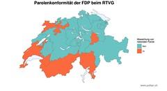 #FDP #Abstimmung #RTVG #Parolenkonformitt #Schweiz #Politik http://ift.tt/29NaL7E (politan.ch) Tags: schweiz fdp politik rtvg abstimmung politan