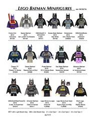 Batman Minifigures pg 2 - rev. 10-24-16 (Laurene J.) Tags: lego batman legobatman batmansuit alllegobatman everylegobatman rarebatman rare cowl masks legobatmanminifigures alllegobatmanminifigures minifigures legominifigures batmanminifigures comic batmancomic