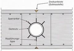 Profile etansare a sectiunilor de rupere (hidroplasto) Tags: bandacontractiebeton bandaetansare benzietansare beton betoncontractie break cauciuccontractiebeton contractie contractiecontrolata de elongation etansare etansarebeton etansarestructura fisuricontrolate fisuricontrolatebeton folosesc hidroizolatie hidroizolatii hidroizolatiibeton nbsp pnen profilcontractie profilcontractiebeton profiletansare profile profileetansare profileetansarepentrucontractiabetonului profilepentrucontractiabetonului rupere sectiunilor suturr tubcontractiebeton tuburile type unit waterstop