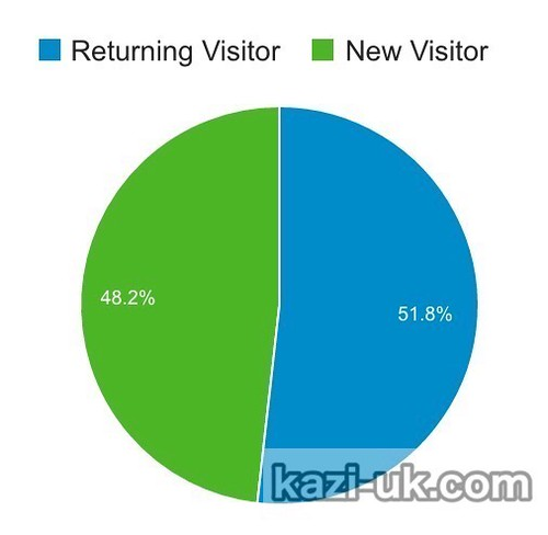 kazi-uk-8_month_01