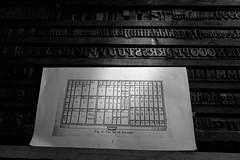 Snowshill manor (Indie Images) Tags: lighting light blackandwhite monochrome mono mood printing nationaltrust daysout snowshillmanor blackandwhitephotograph blackandwhiteimage