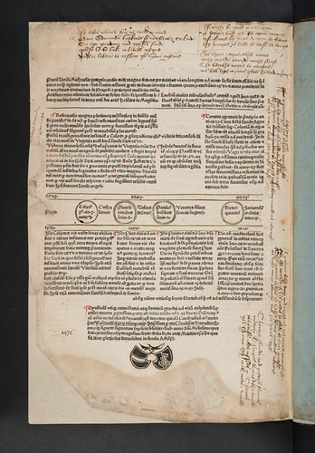 Colophon and annotations in Rolewinck, Werner: Fasciculus temporum