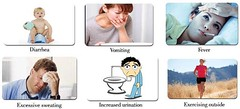 Reasons-and-Causes-of-Dehydration (eInfoDesk) Tags: reasons causes symptoms what is dehydration how overcome natural treatment