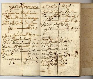 Libricino dei crediti, 1724-02