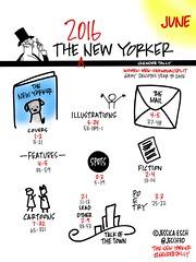2016 New Yorker Gender Tally: June (jeschnotes) Tags: fem2 gender thenewyorker jessicaesch esch genderavenger media mediastudies tally newyorker