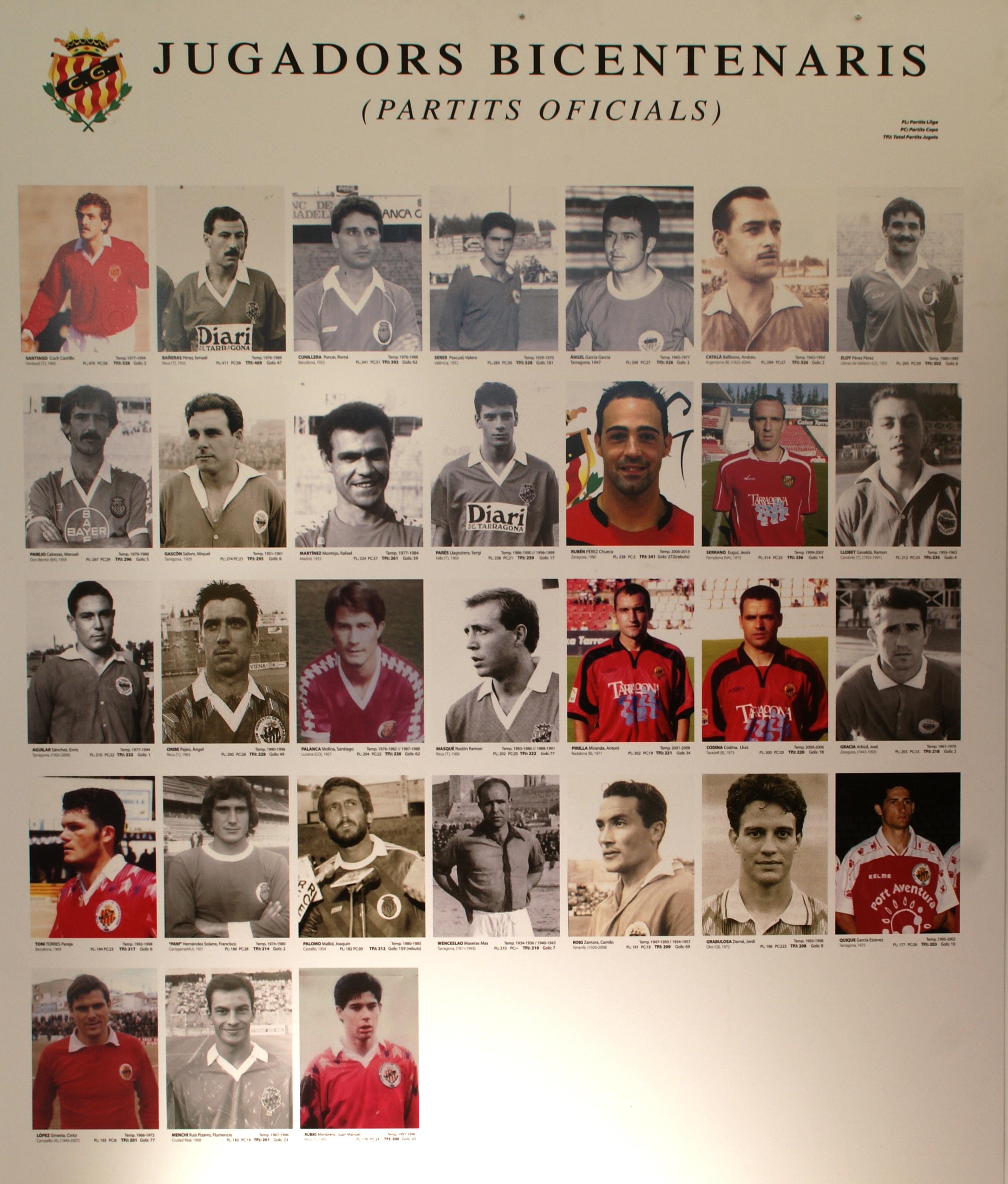 Homenaje a los jugadores bicentenarios de la historia grana – Nastic
