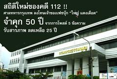Yai 50 years
