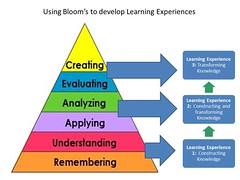 Using Bloom?s to develop Learning Experi by David T Jones, on Flickr