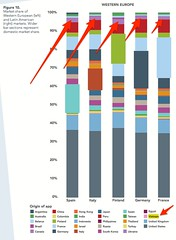 Caribou-Digital-Winners-and-Losers-in-the-Global-App-Economy-2016_pdf__page_34_of_63_ origin of apps (Nguyen Vu Hung (vuhung)) Tags: nguynthnhnam nguynvhng caribou apps research mozilla vietnam vitnam fpt fsoft fptsoftware funix fptuniversity global app economy