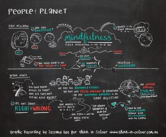 06_People & Planet_02_Ci2015_Jessamy Gee