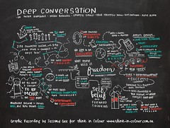 02_Deep_Conversation_01_Ci2015_Jessamy Gee